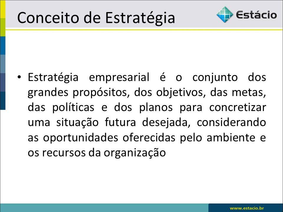 Conceito de Estratégia Estratégia empresarial é o conjunto dos grandes propósitos, dos objetivos, das metas, das políticas e dos planos para concretiz