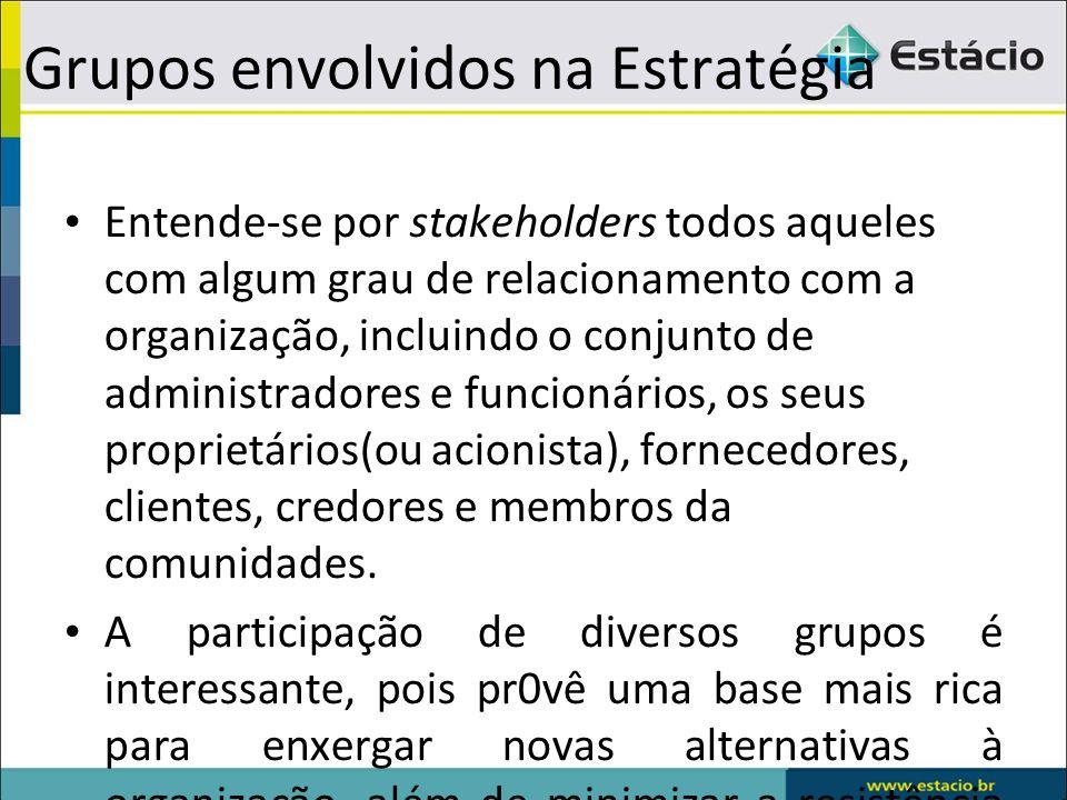 Grupos envolvidos na Estratégia Entende-se por stakeholders todos aqueles com algum grau de relacionamento com a organização, incluindo o conjunto de