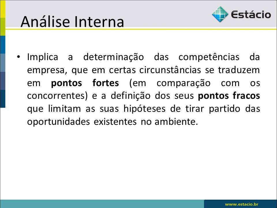 Análise Interna Implica a determinação das competências da empresa, que em certas circunstâncias se traduzem em pontos fortes (em comparação com os co