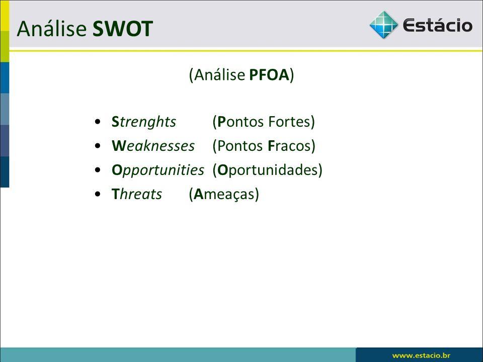 Análise SWOT Strenghts (Pontos Fortes) Weaknesses(Pontos Fracos) Opportunities(Oportunidades) Threats(Ameaças) (Análise PFOA)