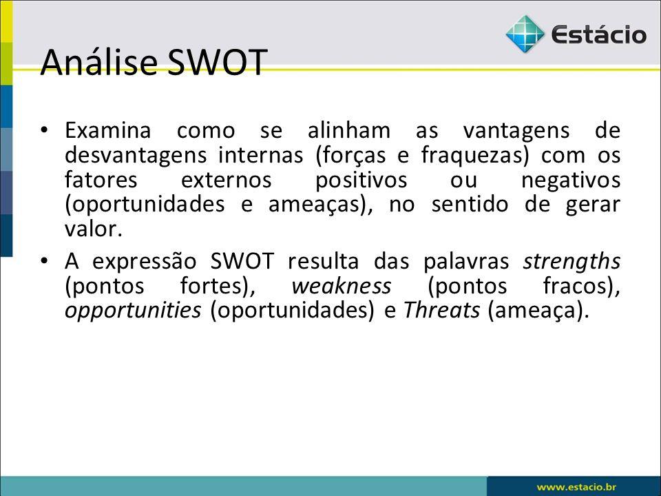 Análise SWOT Examina como se alinham as vantagens de desvantagens internas (forças e fraquezas) com os fatores externos positivos ou negativos (oportu