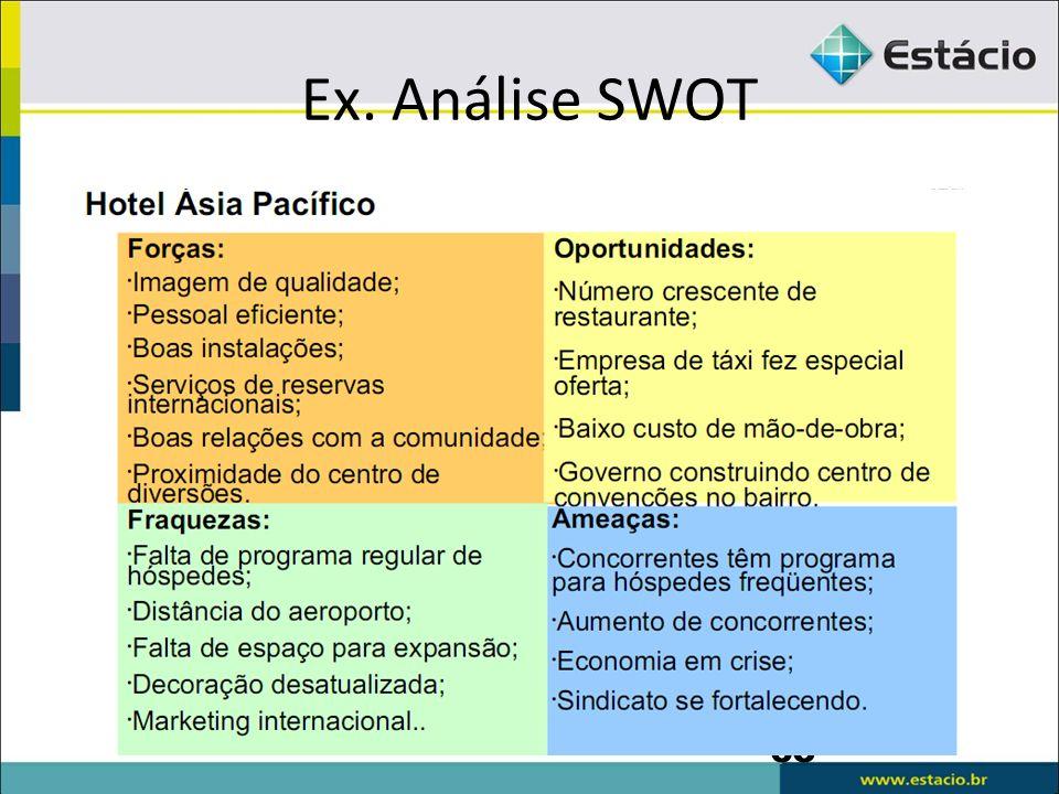 65 Ex. Análise SWOT