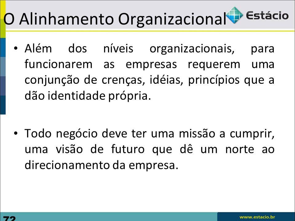 72 O Alinhamento Organizacional Além dos níveis organizacionais, para funcionarem as empresas requerem uma conjunção de crenças, idéias, princípios qu