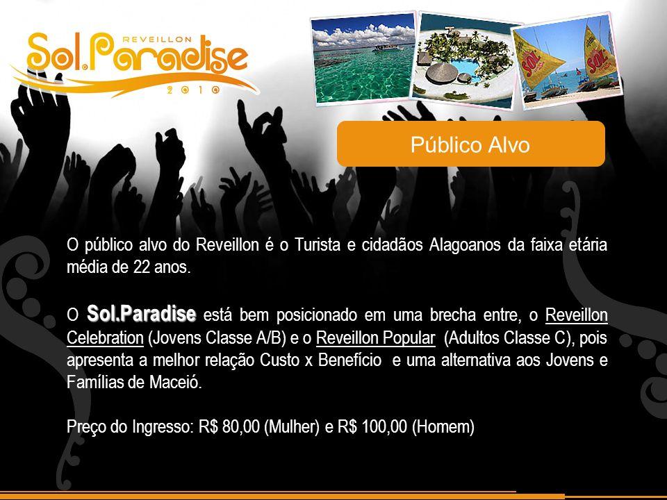 O público alvo do Reveillon é o Turista e cidadãos Alagoanos da faixa etária média de 22 anos. Sol.Paradise O Sol.Paradise está bem posicionado em uma
