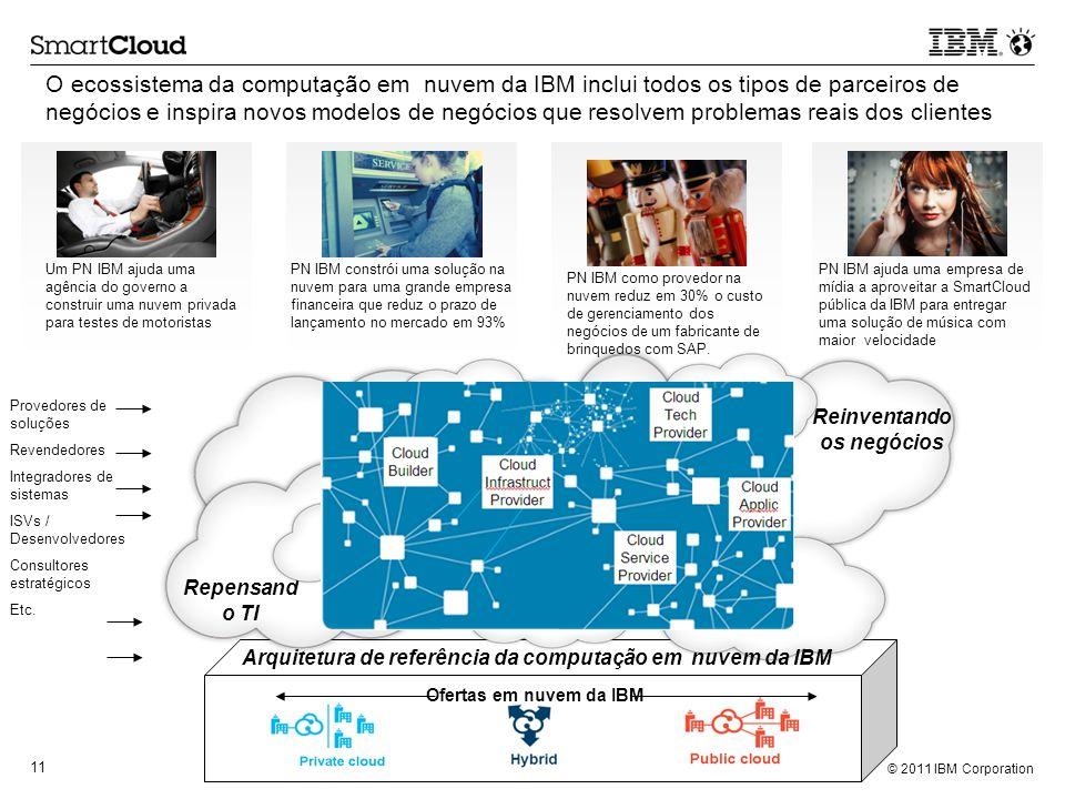 © 2011 IBM Corporation 11 O ecossistema da computação em nuvem da IBM inclui todos os tipos de parceiros de negócios e inspira novos modelos de negóci