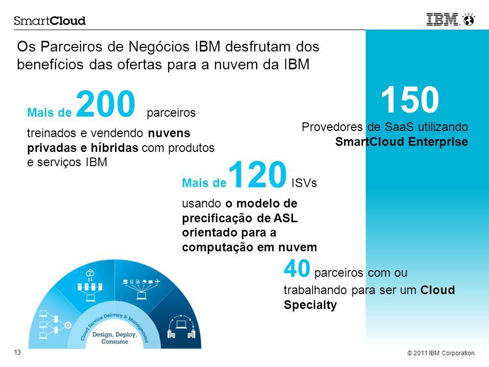 © 2011 IBM Corporation 13 Os Parceiros de Negócios IBM desfrutam dos benefícios das ofertas para a nuvem da IBM Mais de 200 parceiros treinados e vend