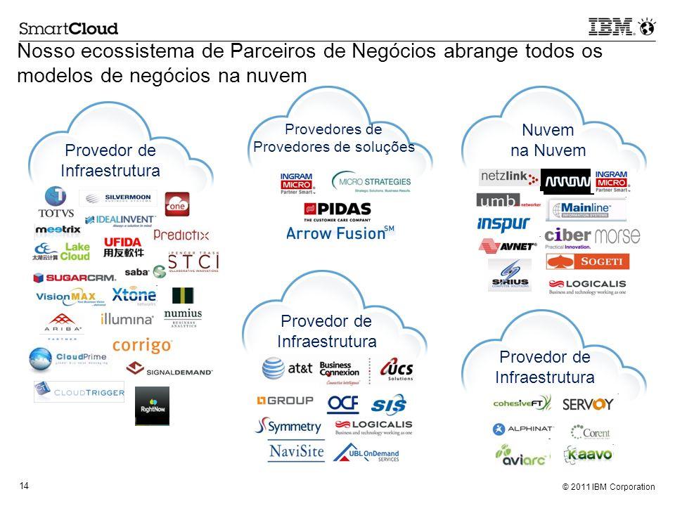 © 2011 IBM Corporation 14 Nosso ecossistema de Parceiros de Negócios abrange todos os modelos de negócios na nuvem Provedor de Infraestrutura Provedor