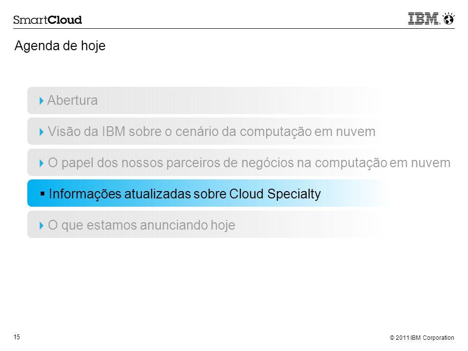 © 2011 IBM Corporation 15 Agenda de hoje Abertura Visão da IBM sobre o cenário da computação em nuvem O papel dos nossos parceiros de negócios na comp