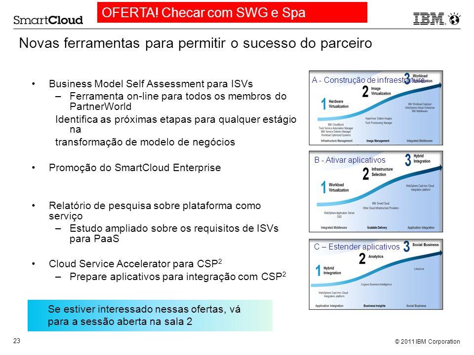 © 2011 IBM Corporation 23 Novas ferramentas para permitir o sucesso do parceiro Business Model Self Assessment para ISVs –Ferramenta on-line para todo