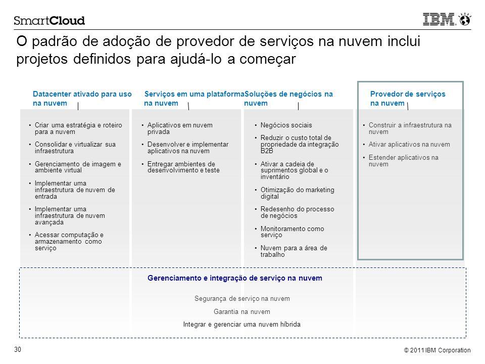 © 2011 IBM Corporation 30 Criar uma estratégia e roteiro para a nuvem Consolidar e virtualizar sua infraestrutura Gerenciamento de imagem e ambiente v