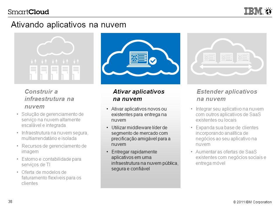 © 2011 IBM Corporation 38 Solução de gerenciamento de serviço na nuvem altamente escalável e integrada Infraestrutura na nuvem segura, multiarrendatár
