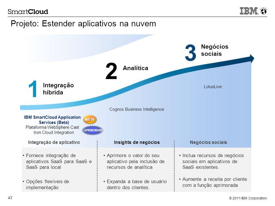 © 2011 IBM Corporation 43 Projeto: Estender aplicativos na nuvem Integração híbrida Analítica Negócios sociais LotusLive 1 2 3 Cognos Business Intelli