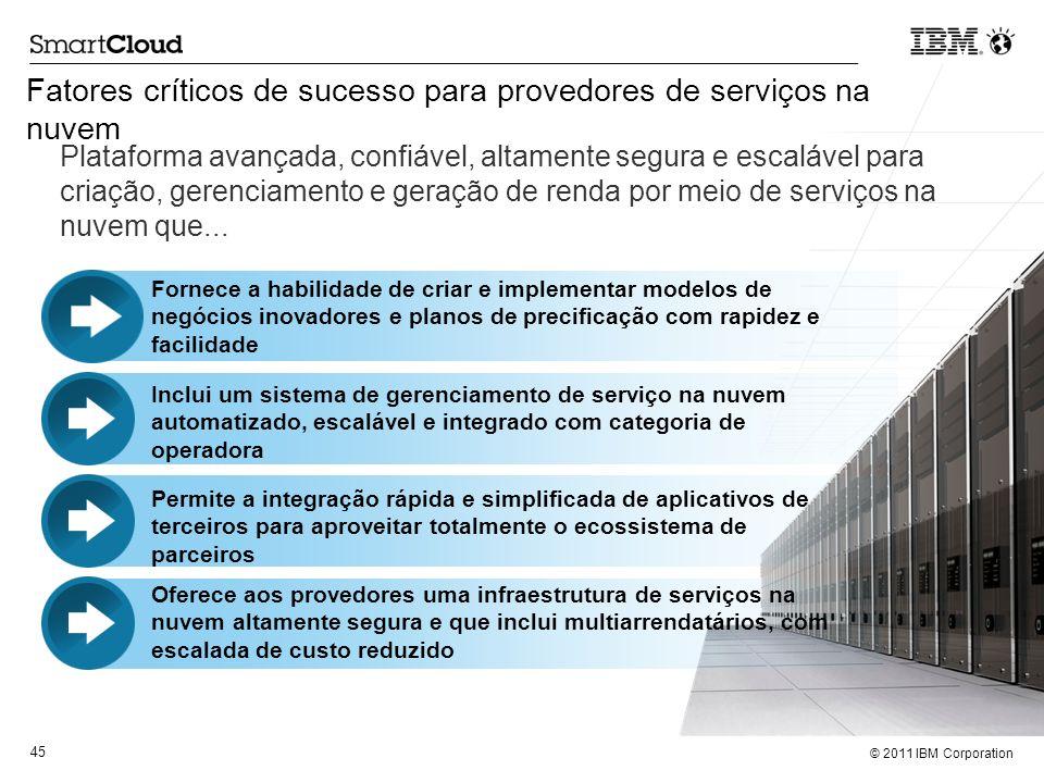 © 2011 IBM Corporation 45 Plataforma avançada, confiável, altamente segura e escalável para criação, gerenciamento e geração de renda por meio de serv