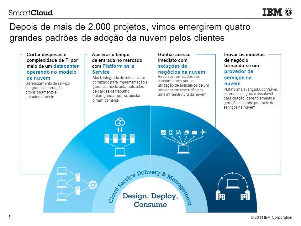 © 2011 IBM Corporation 6 Estivemos trabalhando com Parceiros de Negócios nestes cinco modelos de negócios na nuvem CONSTRUTORES DE NUVEM PROVEDORES DE SOLUÇÕES DE SERVIÇOS NA NUVEM PROVEDORES DE INFRAESTRUTURA NA NUVEM PROVEDORES DE APLICATIVOS NA NUVEM PROVEDORES DE TECNOLOGIAS NA NUVEM Design Consumo Implementação Um ecossistema global de parceiros