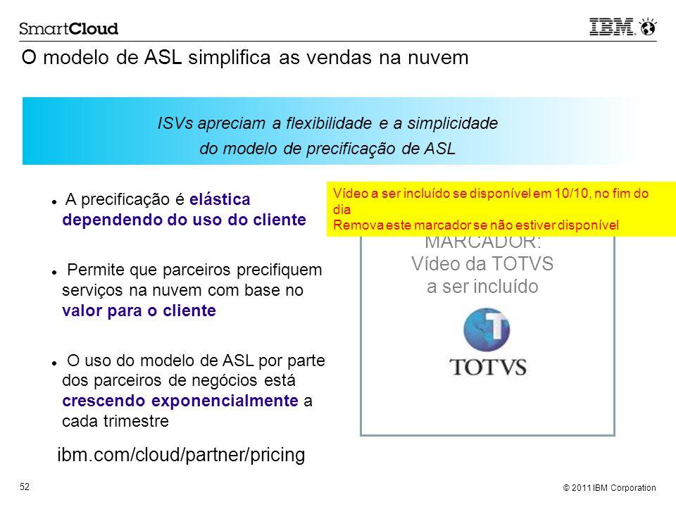 © 2011 IBM Corporation 52 O modelo de ASL simplifica as vendas na nuvem ISVs apreciam a flexibilidade e a simplicidade do modelo de precificação de AS