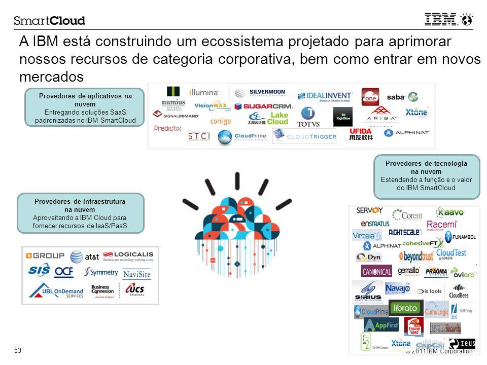 © 2011 IBM Corporation 53 A IBM está construindo um ecossistema projetado para aprimorar nossos recursos de categoria corporativa, bem como entrar em