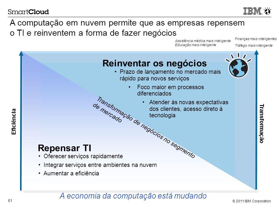 © 2011 IBM Corporation 61 Eficiência Transformação A economia da computação está mudando Repensar TI Reinventar os negócios Oferecer serviços rapidame