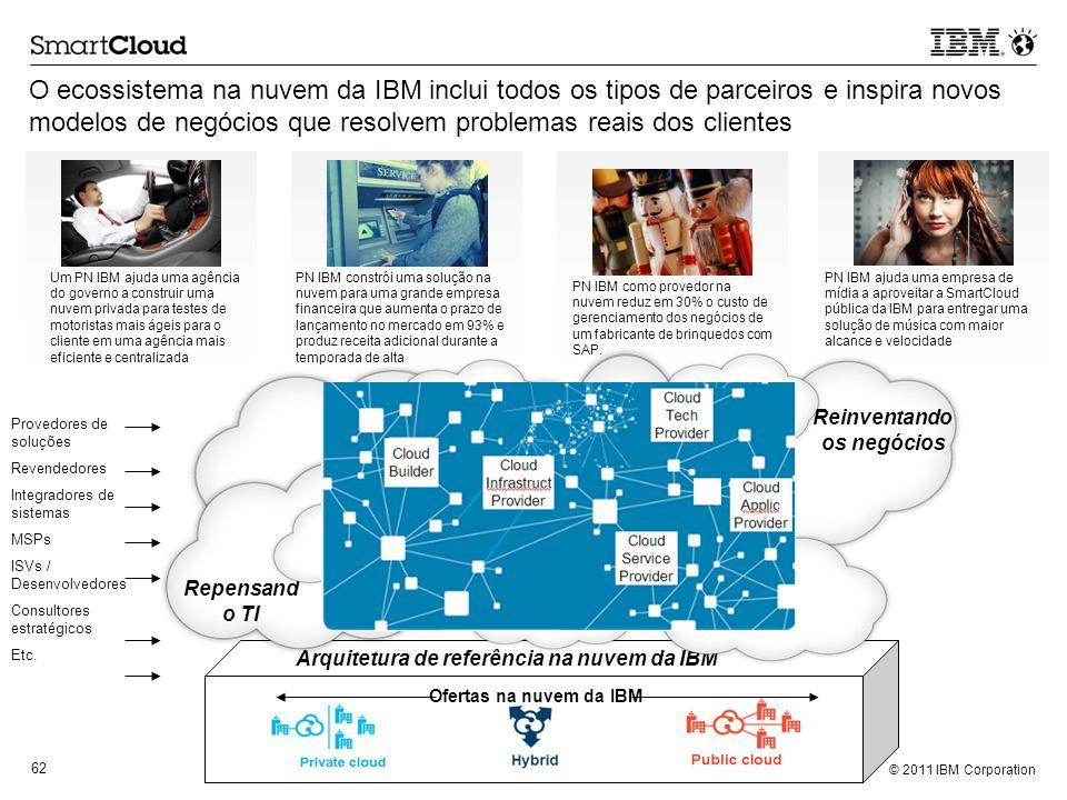 © 2011 IBM Corporation 62 PN IBM ajuda uma empresa de mídia a aproveitar a SmartCloud pública da IBM para entregar uma solução de música com maior alc