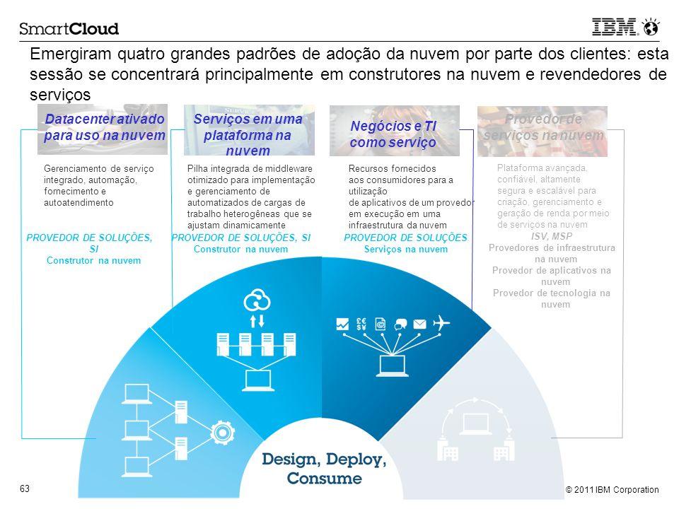© 2011 IBM Corporation 63 Datacenter ativado para uso na nuvem Serviços em uma plataforma na nuvem Negócios e TI como serviço Pilha integrada de middl