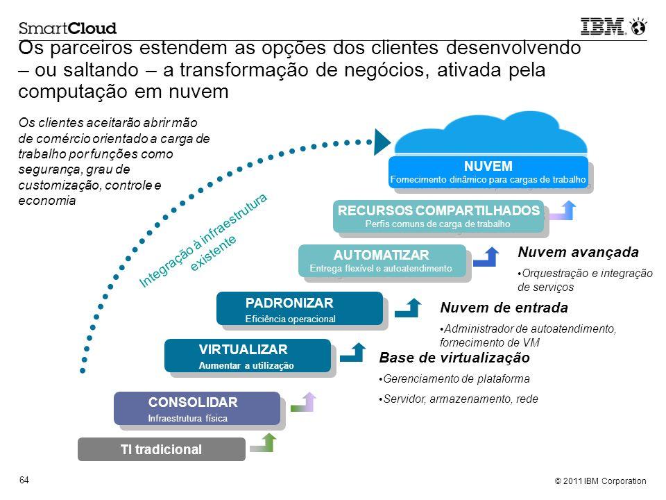 © 2011 IBM Corporation 64 Os parceiros estendem as opções dos clientes desenvolvendo – ou saltando – a transformação de negócios, ativada pela computa
