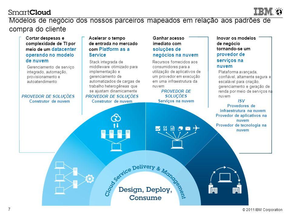 © 2011 IBM Corporation 8 Analisando os padrões de compra dos clientes, definimos 22 projetos para seus clientes começarem Criar uma estratégia e roadmap para a nuvem Consolidar e virtualizar sua infraestrutura Gerenciamento de imagem e ambiente virtualizado Implementar uma infraestrutura de nuvem inicial Implementar uma infraestrutura de nuvem avançada Acessar computação e armazenamento como serviço Aplicativos em nuvem privada Desenvolver e implementar aplicativos na nuvem Implementar ambientes de desenvolvimento e teste Construir a infraestrutura na nuvem Implemantar aplicativos na nuvem Expandir funcionalidade dos aplicativos na nuvem Sociall Business Reduzir o custo total de propriedade da integração B2B Impllementar inventários/cadeia de suprimentos global Otimização do marketing digital Redesenho dos processos de negócios Monitoramento como serviço Desktop Cloud Segurança de serviço na nuvem Cloud Assurance Integrar e gerenciar uma nuvem híbrida Gerenciamento e integração de serviço na nuvem Datacenter operando em nuvem Serviços em uma plataforma na nuvem Provedor de serviços na nuvem Soluções de negócios na nuvem
