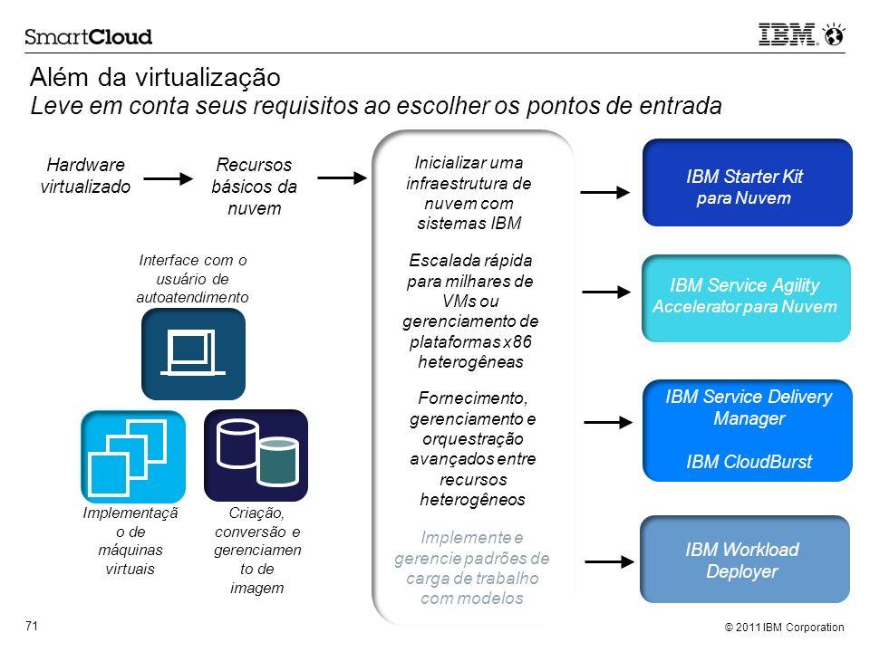 © 2011 IBM Corporation 71 Além da virtualização Leve em conta seus requisitos ao escolher os pontos de entrada Hardware virtualizado Recursos básicos