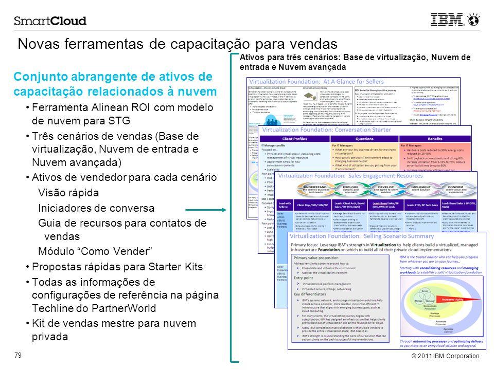 © 2011 IBM Corporation 79 Novas ferramentas de capacitação para vendas Conjunto abrangente de ativos de capacitação relacionados à nuvem Ferramenta Al