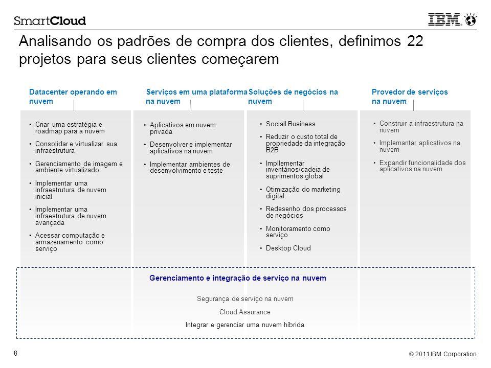 © 2011 IBM Corporation 49 Resultado da autoavaliação Resumo dos resultados da avaliação Análise da sua prontidão para a nuvem Estado atual e maturidade para a nuvem Principais desafios que precisam ser enfrentados para introduzir inovação em seu modelo de negócio Abordagem sugerida para chegar lá Compilação de modelos financeiros (análise pró-forma, etc.) Roteiro de solução na nuvem da IBM, incluindo projetos concebidos para você Conclusões, recomendações e próximos passos