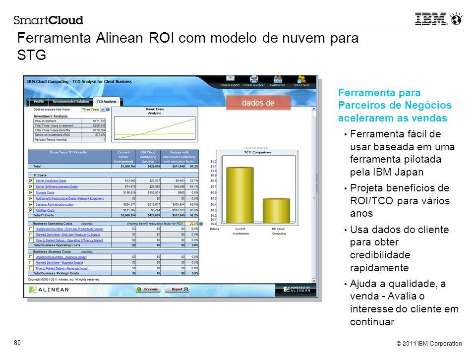 © 2011 IBM Corporation 80 Ferramenta Alinean ROI com modelo de nuvem para STG Ferramenta para Parceiros de Negócios acelerarem as vendas Ferramenta fá