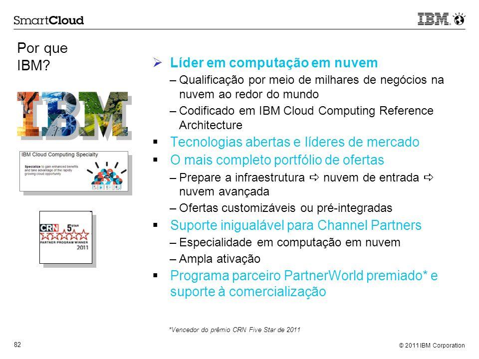 © 2011 IBM Corporation 82 Por que IBM? Líder em computação em nuvem –Qualificação por meio de milhares de negócios na nuvem ao redor do mundo –Codific