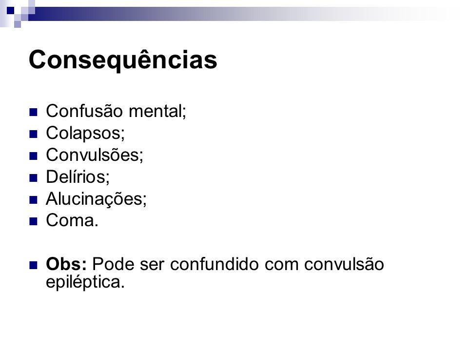 Consequências Confusão mental; Colapsos; Convulsões; Delírios; Alucinações; Coma. Obs: Pode ser confundido com convulsão epiléptica.