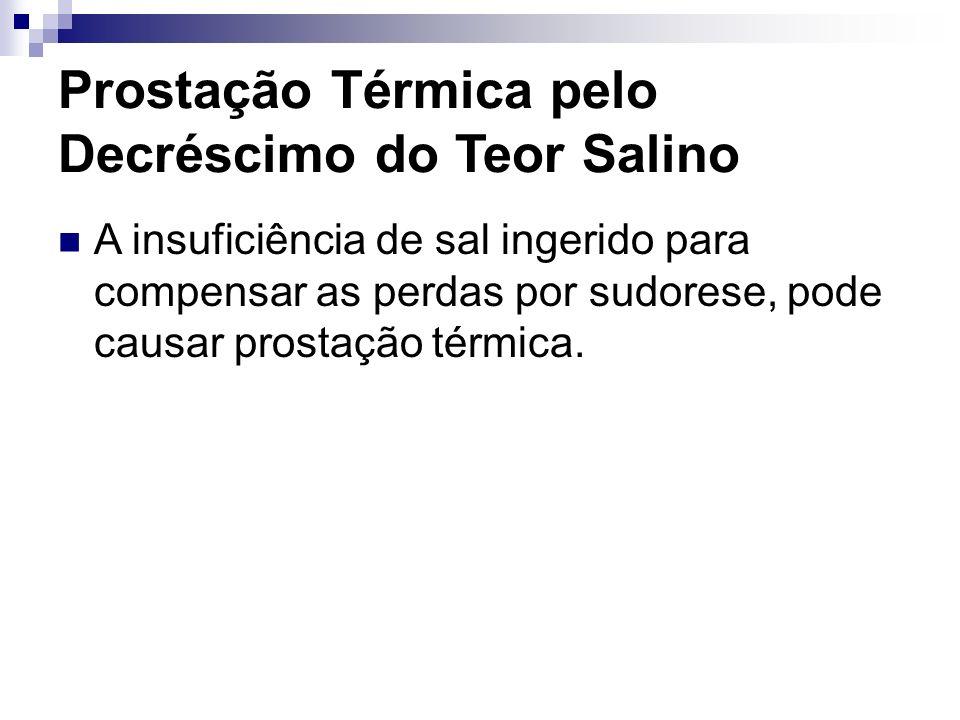 Prostação Térmica pelo Decréscimo do Teor Salino A insuficiência de sal ingerido para compensar as perdas por sudorese, pode causar prostação térmica.