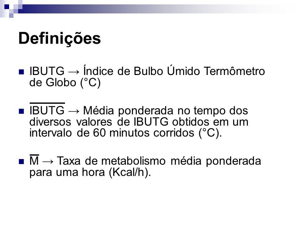Definições IBUTG Índice de Bulbo Úmido Termômetro de Globo (°C) IBUTG Média ponderada no tempo dos diversos valores de IBUTG obtidos em um intervalo d