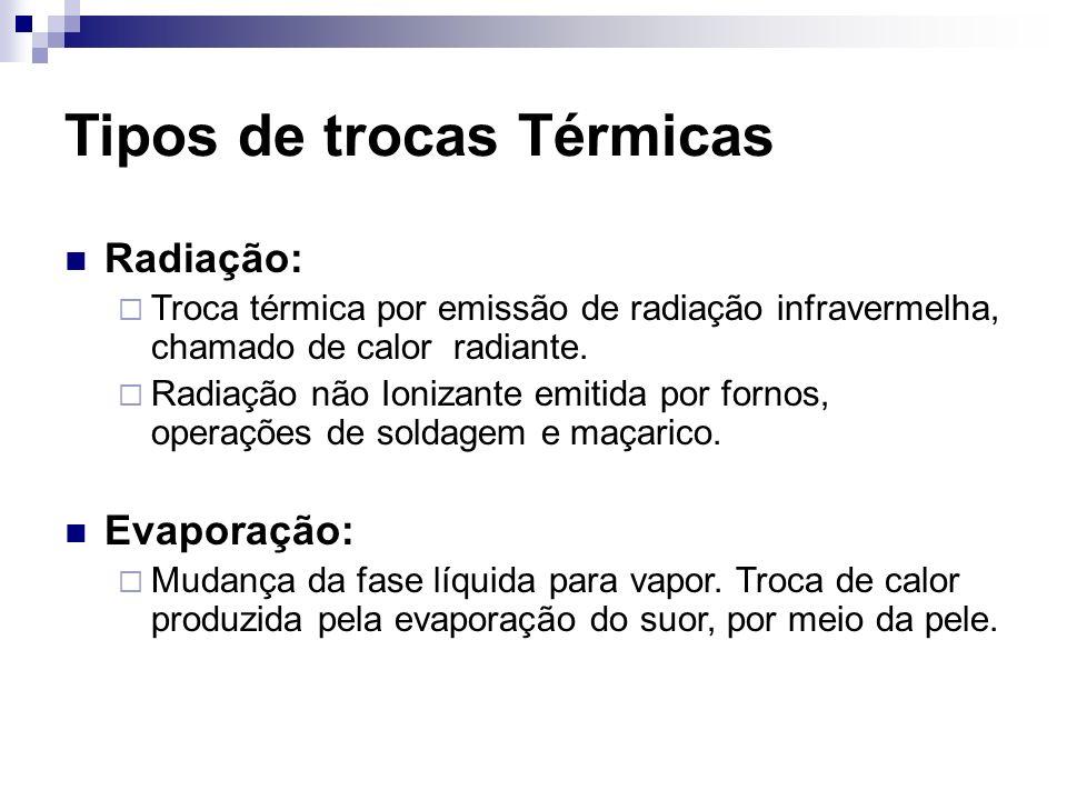 Tipos de trocas Térmicas Radiação: Troca térmica por emissão de radiação infravermelha, chamado de calor radiante. Radiação não Ionizante emitida por