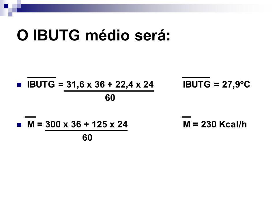 O IBUTG médio será: IBUTG = 31,6 x 36 + 22,4 x 24IBUTG = 27,9ºC 60 M = 300 x 36 + 125 x 24M = 230 Kcal/h 60