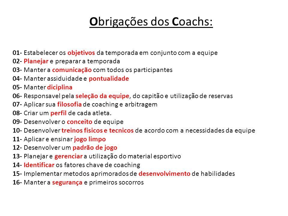 01- Estabelecer os objetivos da temporada em conjunto com a equipe 02- Planejar e preparar a temporada 03- Manter a comunicação com todos os participa
