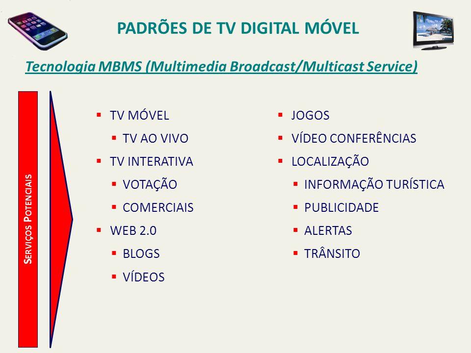 PADRÕES DE TV DIGITAL MÓVEL S ERVIÇOS P OTENCIAIS Tecnologia MBMS (Multimedia Broadcast/Multicast Service) TV MÓVEL TV AO VIVO TV INTERATIVA VOTAÇÃO COMERCIAIS WEB 2.0 BLOGS VÍDEOS JOGOS VÍDEO CONFERÊNCIAS LOCALIZAÇÃO INFORMAÇÃO TURÍSTICA PUBLICIDADE ALERTAS TRÂNSITO