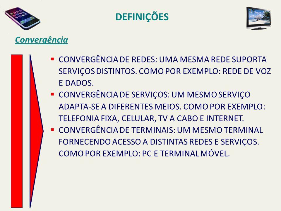 CONVERGÊNCIA DE REDES: UMA MESMA REDE SUPORTA SERVIÇOS DISTINTOS.