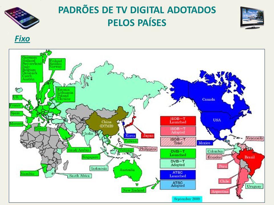 Mapa de Adoção de Padrões de TV Digital no Mundo PADRÕES DE TV DIGITAL ADOTADOS PELOS PAÍSES Fixo