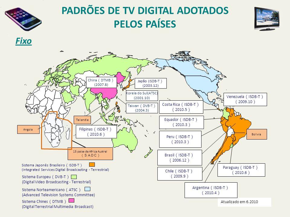 Mapa de Adoção de Padrões de TV Digital no Mundo Fixo PADRÕES DE TV DIGITAL ADOTADOS PELOS PAÍSES