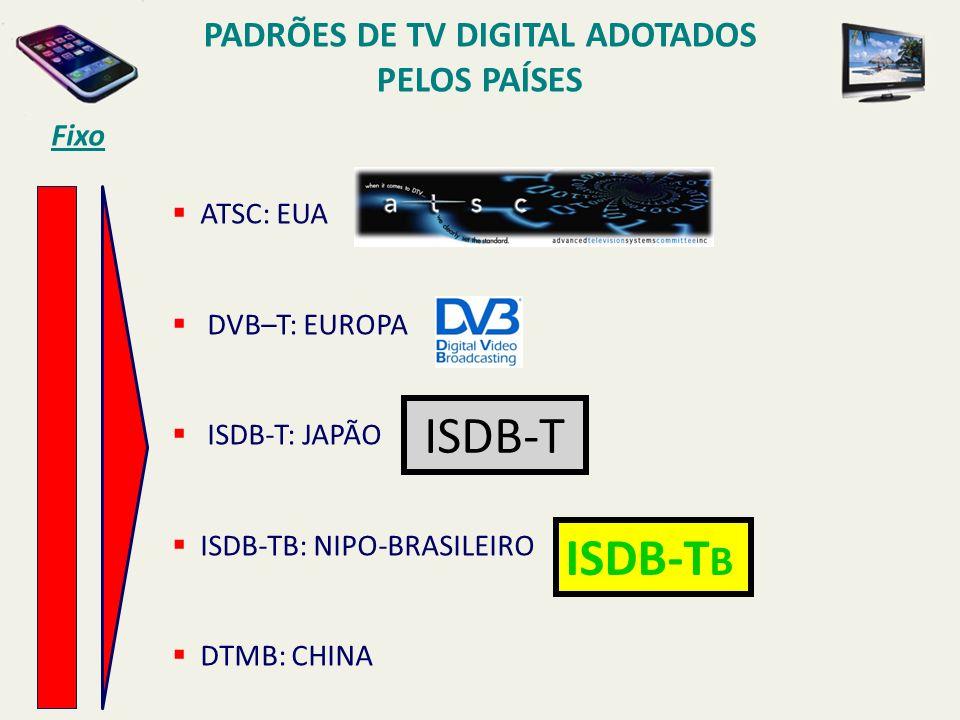 Fixo PADRÕES DE TV DIGITAL ADOTADOS PELOS PAÍSES ATSC: EUA DVB–T: EUROPA ISDB-T: JAPÃO ISDB-TB: NIPO-BRASILEIRO DTMB: CHINA ISDB-T ISDB-T B