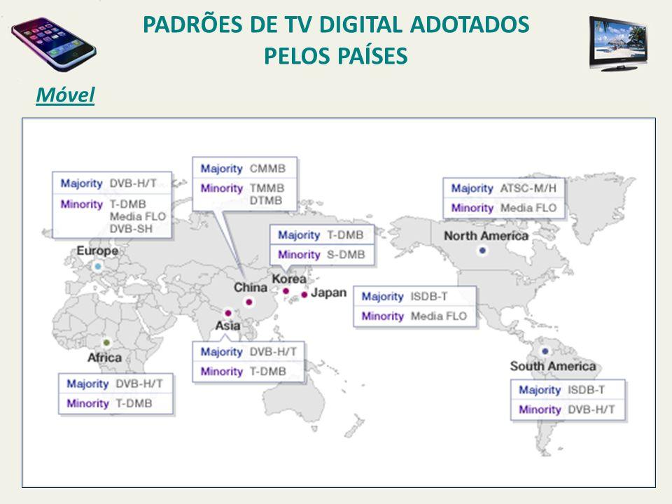 Móvel PADRÕES DE TV DIGITAL ADOTADOS PELOS PAÍSES