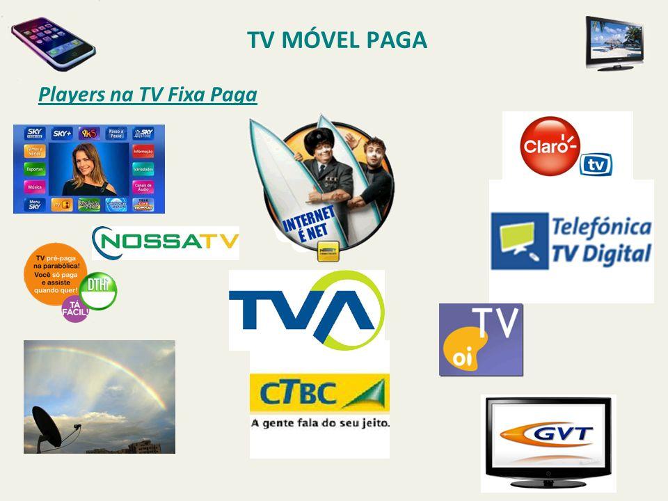TV MÓVEL PAGA Players na TV Fixa Paga