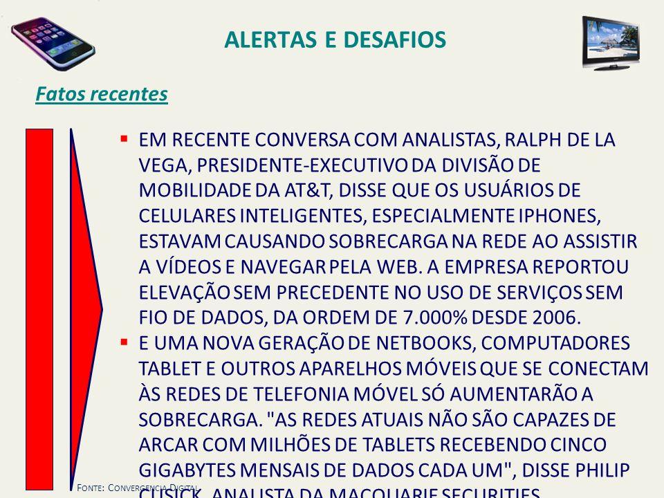 EM RECENTE CONVERSA COM ANALISTAS, RALPH DE LA VEGA, PRESIDENTE-EXECUTIVO DA DIVISÃO DE MOBILIDADE DA AT&T, DISSE QUE OS USUÁRIOS DE CELULARES INTELIGENTES, ESPECIALMENTE IPHONES, ESTAVAM CAUSANDO SOBRECARGA NA REDE AO ASSISTIR A VÍDEOS E NAVEGAR PELA WEB.