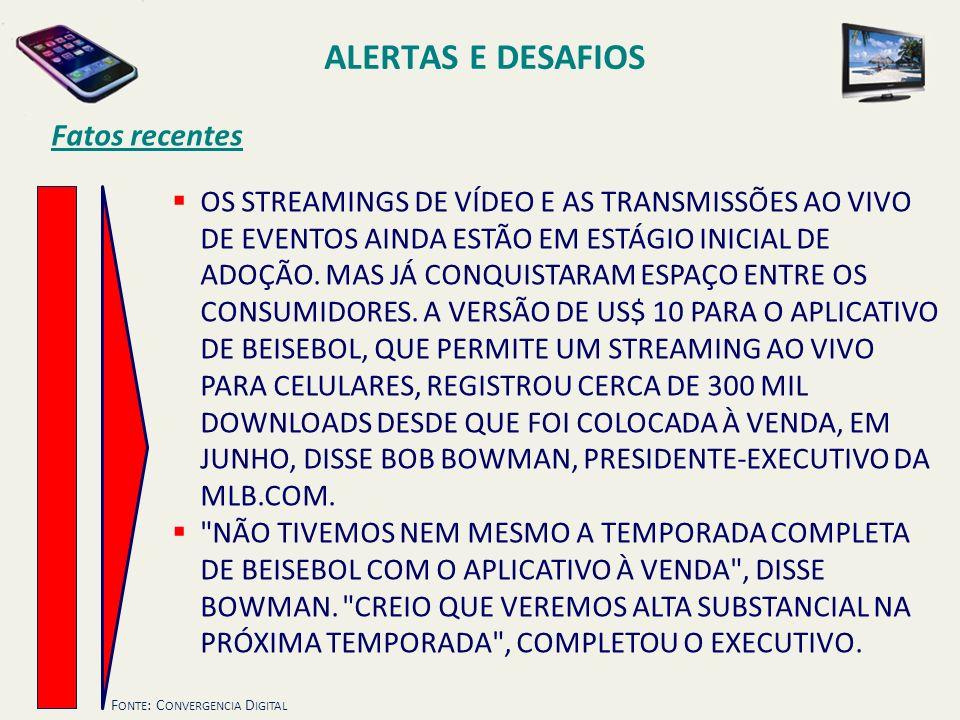 OS STREAMINGS DE VÍDEO E AS TRANSMISSÕES AO VIVO DE EVENTOS AINDA ESTÃO EM ESTÁGIO INICIAL DE ADOÇÃO.