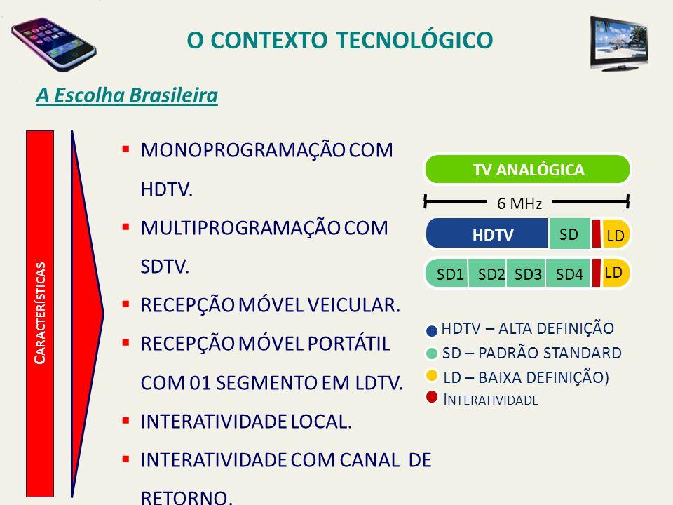 C ARACTERÍSTICAS MONOPROGRAMAÇÃO COM HDTV.MULTIPROGRAMAÇÃO COM SDTV.