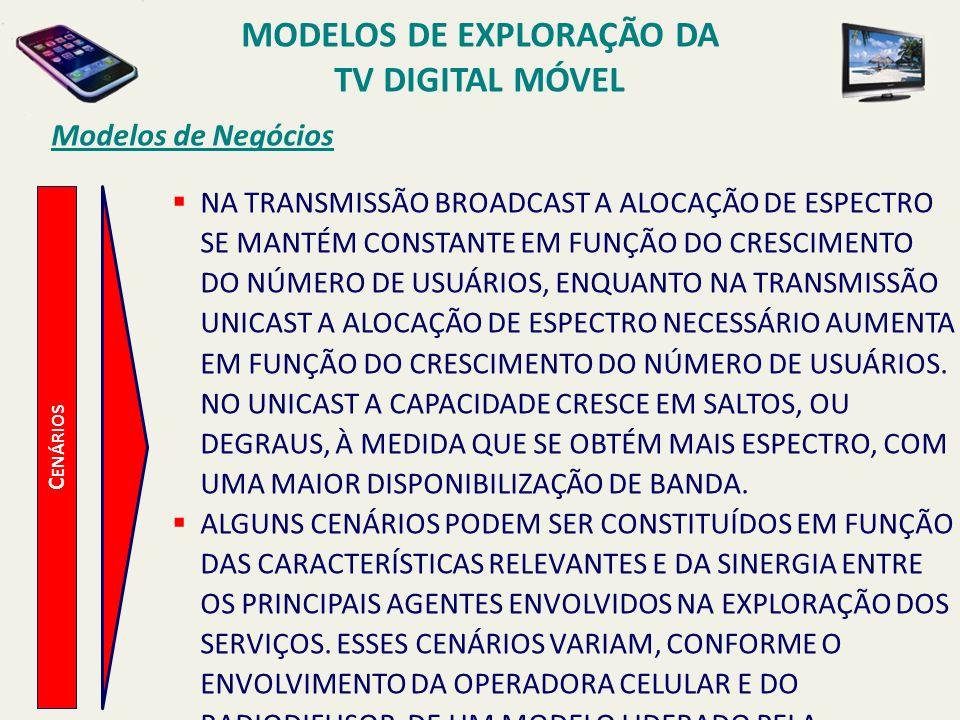 C ENÁRIOS NA TRANSMISSÃO BROADCAST A ALOCAÇÃO DE ESPECTRO SE MANTÉM CONSTANTE EM FUNÇÃO DO CRESCIMENTO DO NÚMERO DE USUÁRIOS, ENQUANTO NA TRANSMISSÃO UNICAST A ALOCAÇÃO DE ESPECTRO NECESSÁRIO AUMENTA EM FUNÇÃO DO CRESCIMENTO DO NÚMERO DE USUÁRIOS.