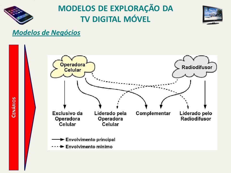 C ENÁRIOS Modelos de Negócios MODELOS DE EXPLORAÇÃO DA TV DIGITAL MÓVEL