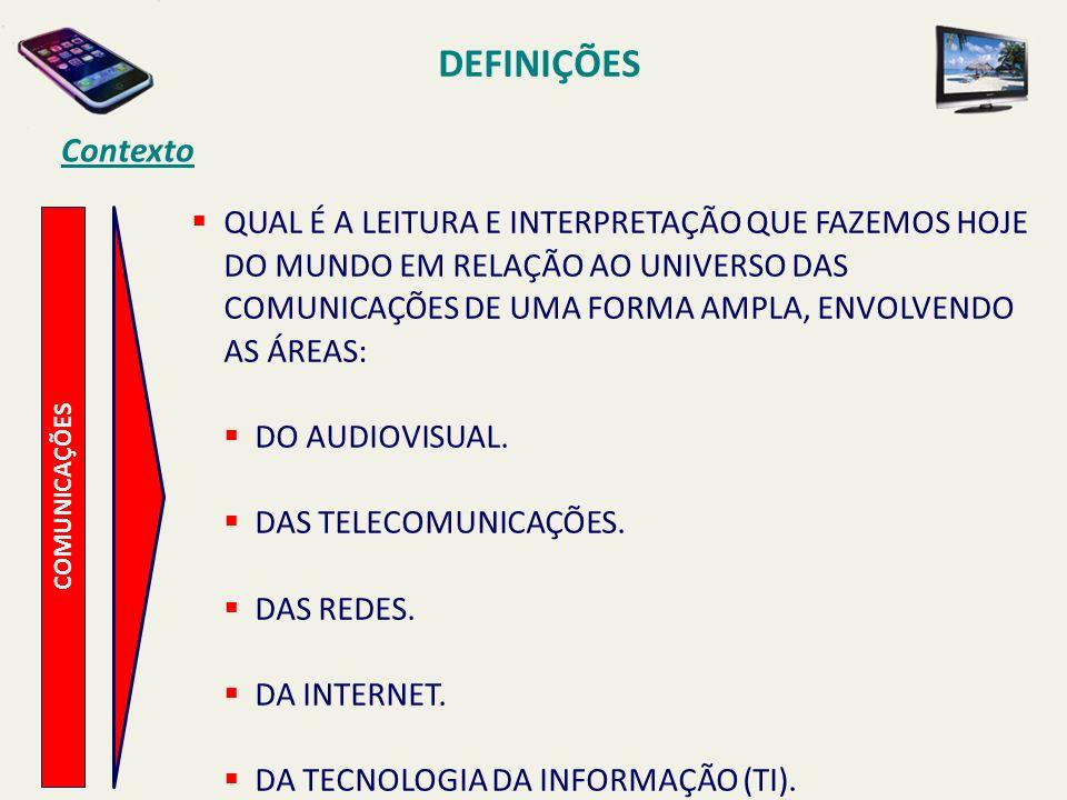 Faixas de Frequências PADRÕES DE TV DIGITAL MÓVEL