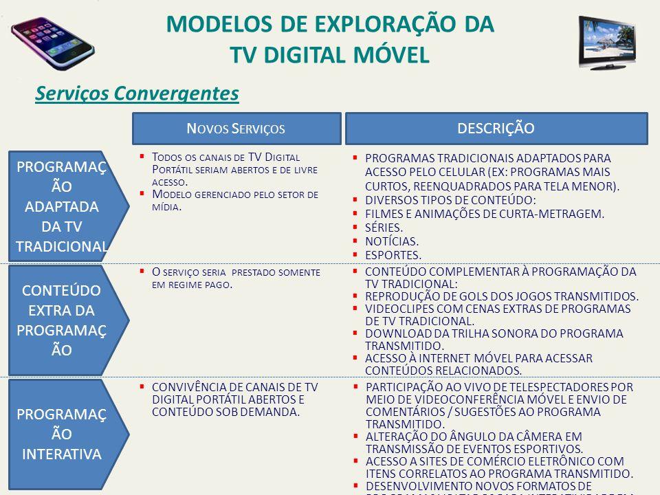 Serviços Convergentes MODELOS DE EXPLORAÇÃO DA TV DIGITAL MÓVEL PROGRAMAÇ ÃO ADAPTADA DA TV TRADICIONAL CONTEÚDO EXTRA DA PROGRAMAÇ ÃO INTERATIVA N OVOS S ERVIÇOS DESCRIÇÃO T ODOS OS CANAIS DE TV D IGITAL P ORTÁTIL SERIAM ABERTOS E DE LIVRE ACESSO.